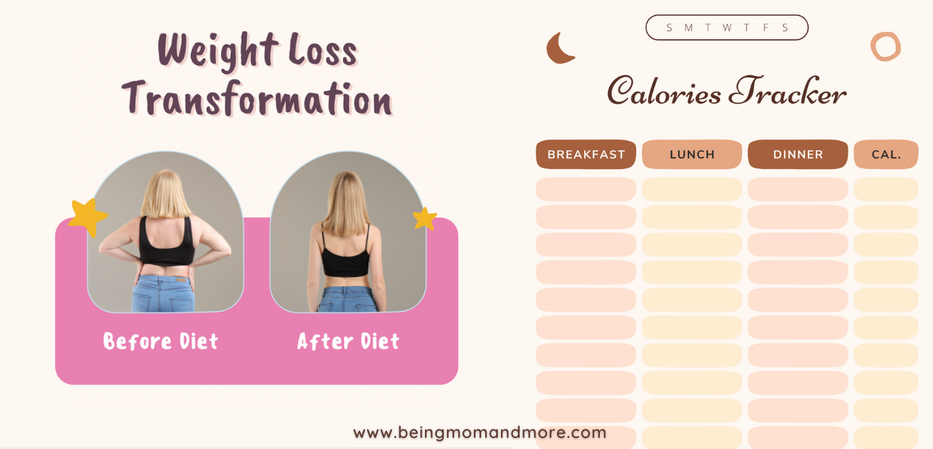 monitor your progress while loosing weight
